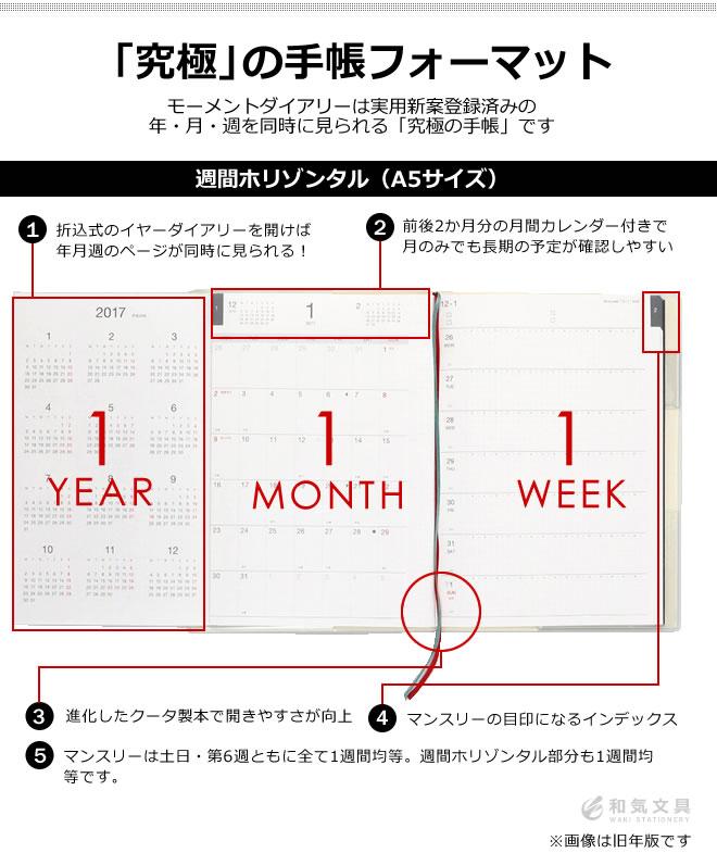 「究極」の手帳フォーマット