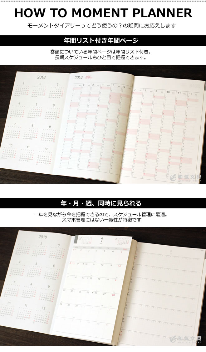 HOW TO MOMENT PLANNER