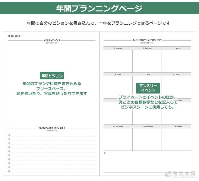 月間プランニングページ
