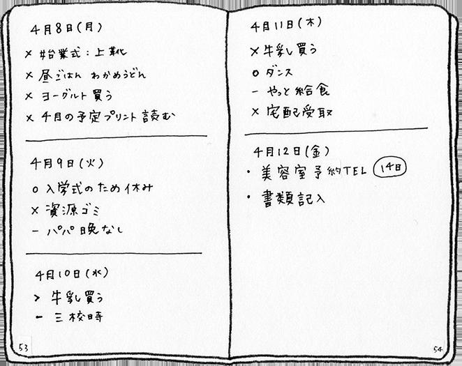 4.デイリーログ Daily log
