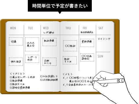 バーチカル(週間タテ型)
