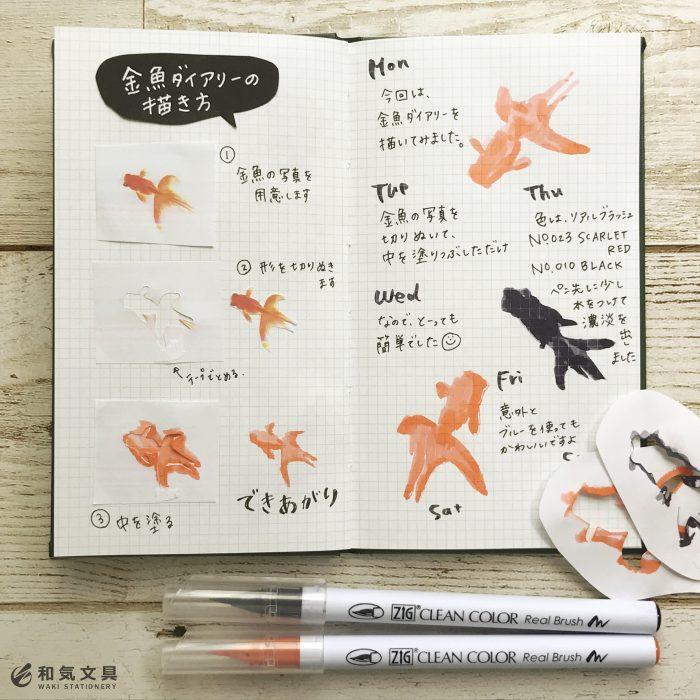 金魚を簡単に描く方法