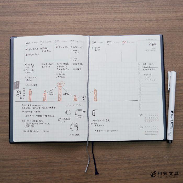仕事のことまるっと書ける手帳術